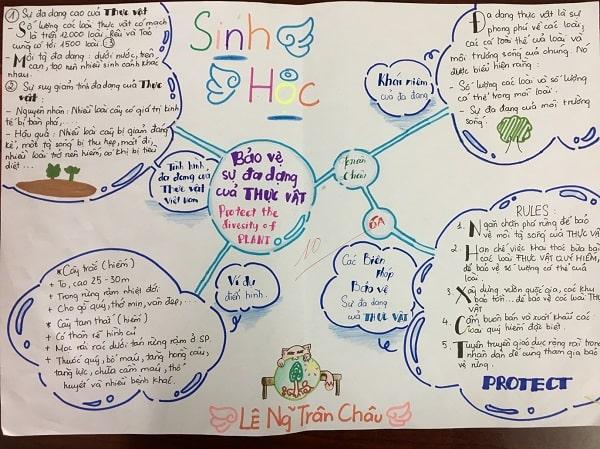 Phương pháp học tốt môn Sinh lớp 7 hiệu quả 1